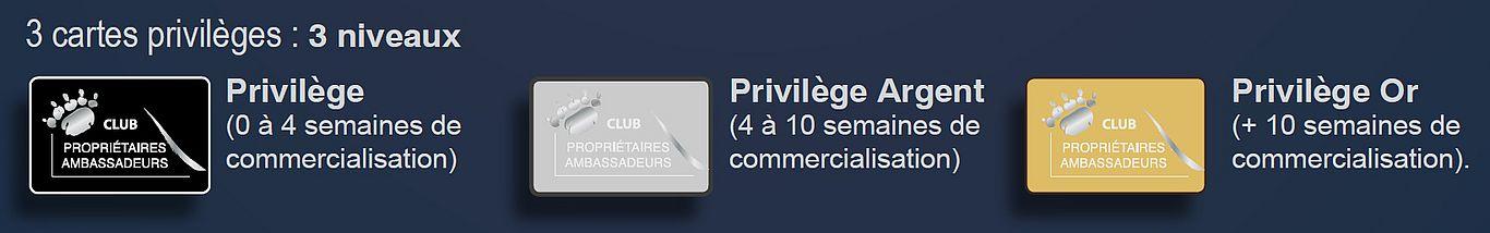 Cartes Privilège