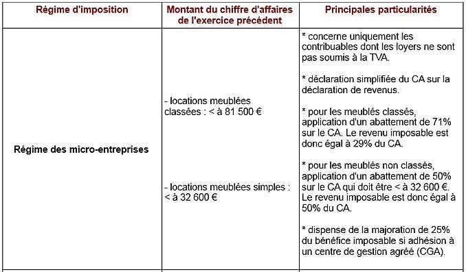 Obligations Lgales Et Fiscalit  Orcires Merlette